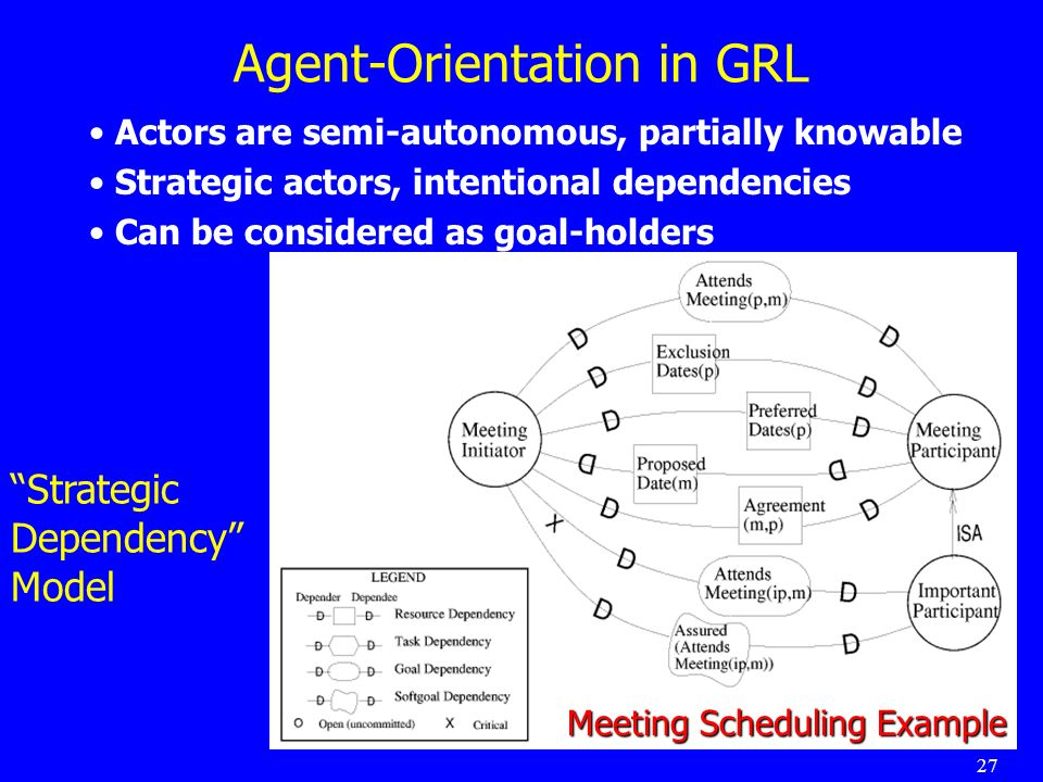 27 Agent-Orientation in GRL Actors are semi-autonomous, partially knowable Strategic actors, intentional dependencies Can be considered as goal-holder