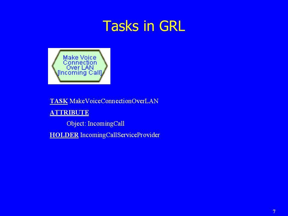 7 Tasks in GRL
