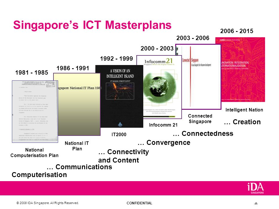 CONFIDENTIAL © 2008 IDA Singapore. All Rights Reserved. 7 2006 - 2015 Intelligent Nation … Creation Singapores ICT Masterplans 2003 - 2006 Connected S