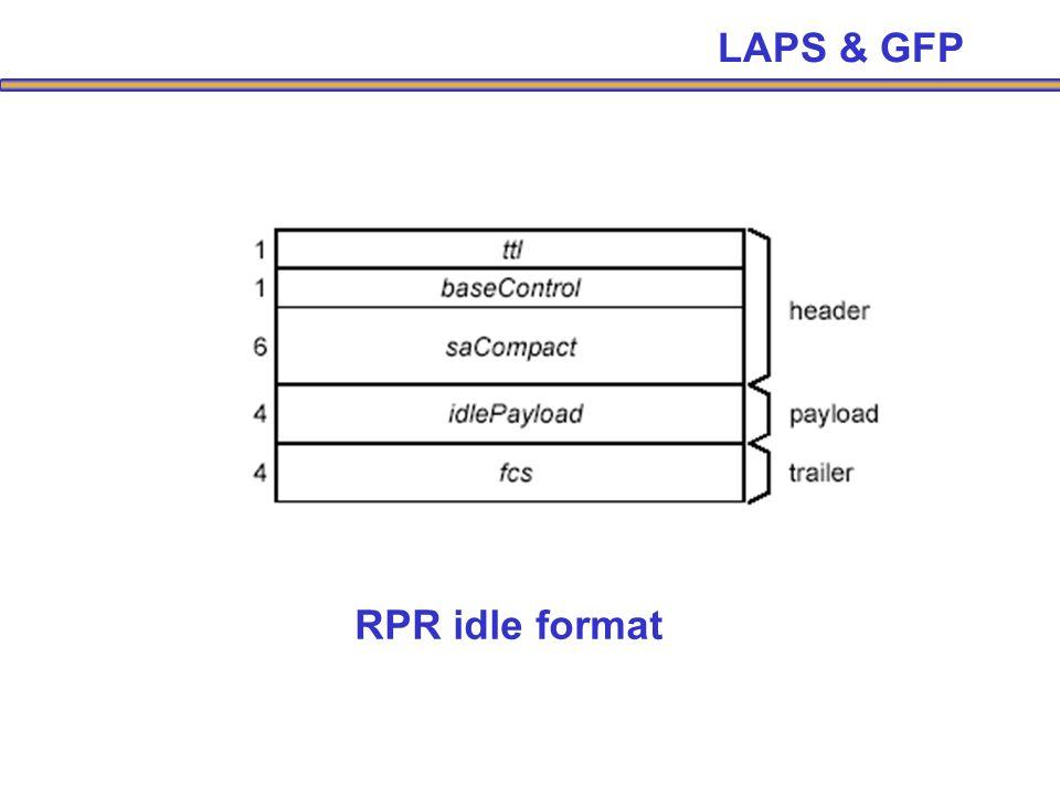 LAPS & GFP RPR idle format