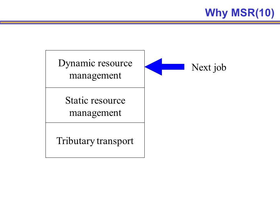 Dynamic resource management Static resource management Tributary transport Why MSR(10) Next job