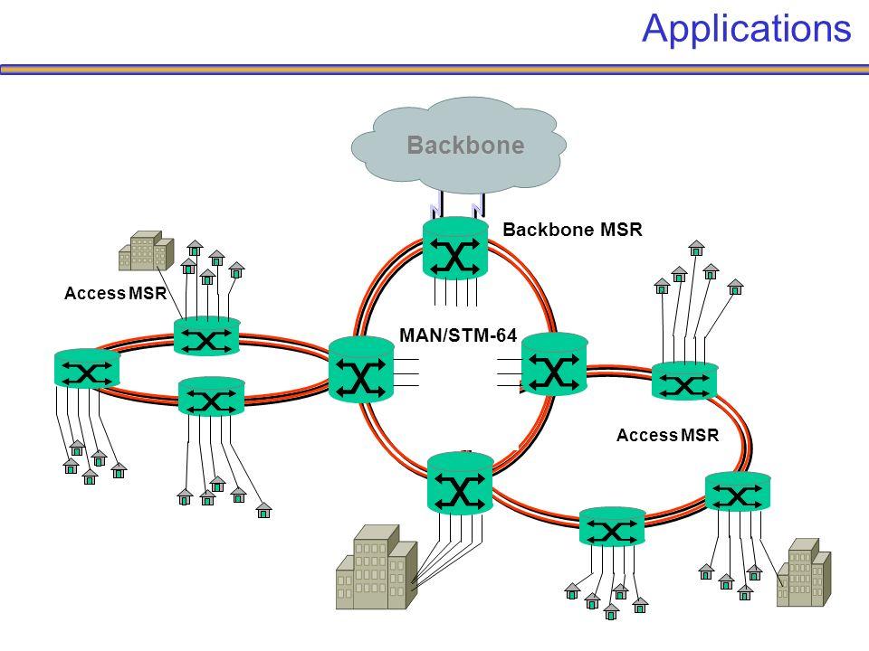 Access MSR MAN/STM-64 Backbone Applications Backbone MSR Access MSR