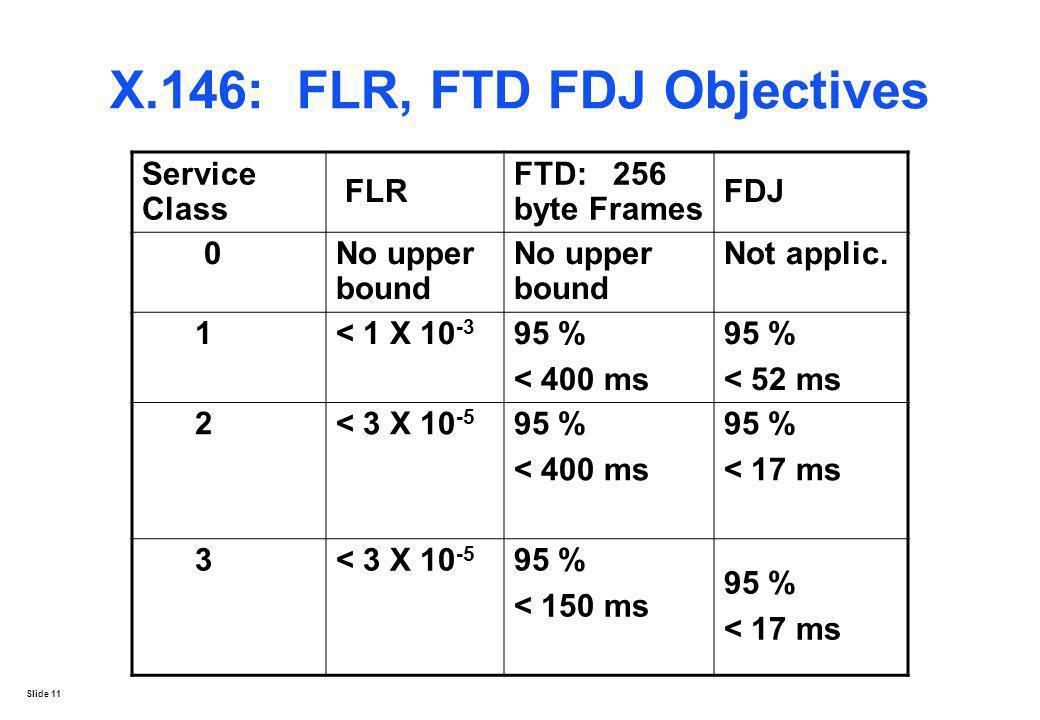 Slide 11 X.146: FLR, FTD FDJ Objectives Service Class FLR FTD: 256 byte Frames FDJ 0No upper bound Not applic. 1< 1 X 10 -3 95 % < 400 ms 95 % < 52 ms