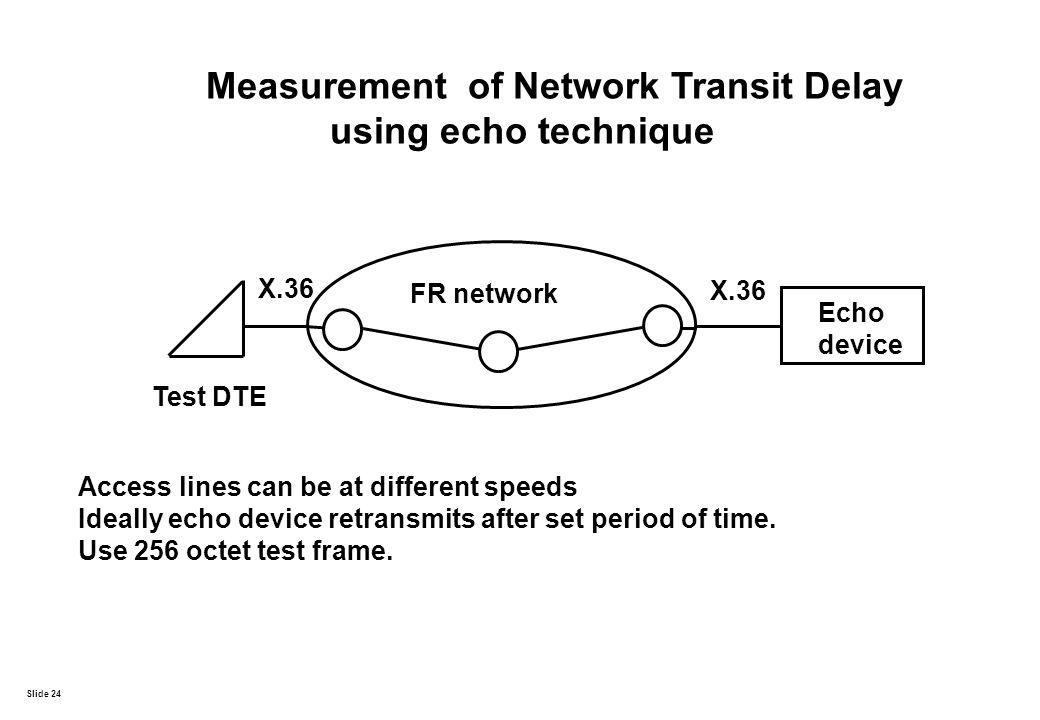 Slide 24 Measurement of Network Transit Delay using echo technique Test DTE Echo device X.36 FR network Access lines can be at different speeds Ideall