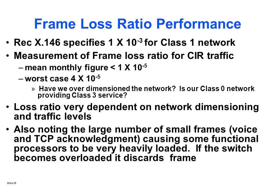 Slide 29 Frame Loss Ratio Performance Rec X.146 specifies 1 X 10 -3 for Class 1 network Measurement of Frame loss ratio for CIR traffic –mean monthly