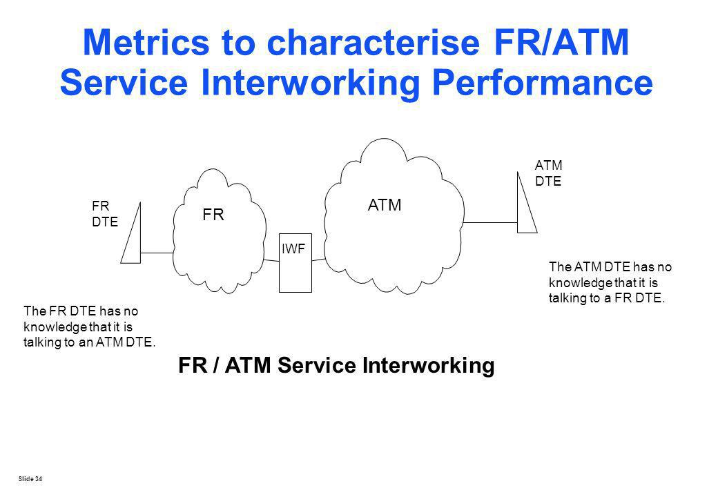 Slide 34 Metrics to characterise FR/ATM Service Interworking Performance FR ATM IWF FR DTE ATM DTE The ATM DTE has no knowledge that it is talking to