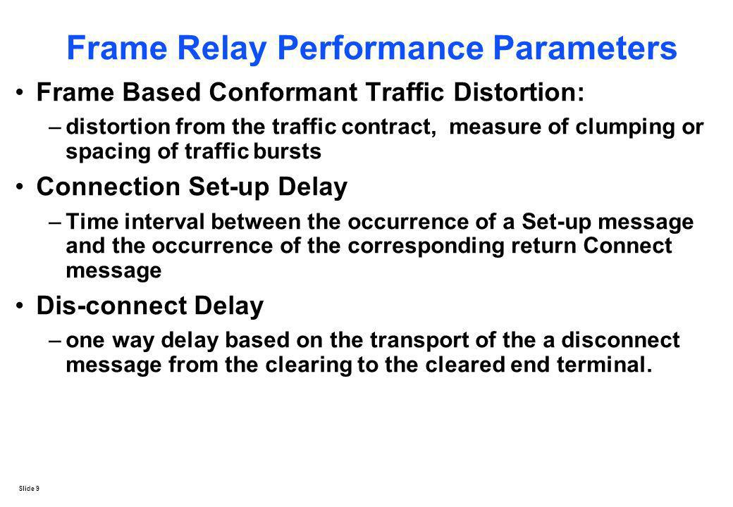 Slide 9 Frame Relay Performance Parameters Frame Based Conformant Traffic Distortion: –distortion from the traffic contract, measure of clumping or sp
