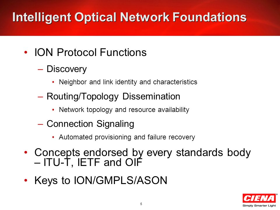 5 Intelligent Optical Network Foundations ION Protocol Functions –Discovery Neighbor and link identity and characteristics –Routing/Topology Dissemination Network topology and resource availability –Connection Signaling Automated provisioning and failure recovery Concepts endorsed by every standards body – ITU-T, IETF and OIF Keys to ION/GMPLS/ASON