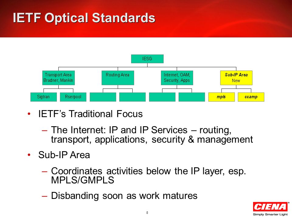 8 IETF Optical Standards IETFs Traditional Focus –The Internet: IP and IP Services – routing, transport, applications, security & management Sub-IP Ar