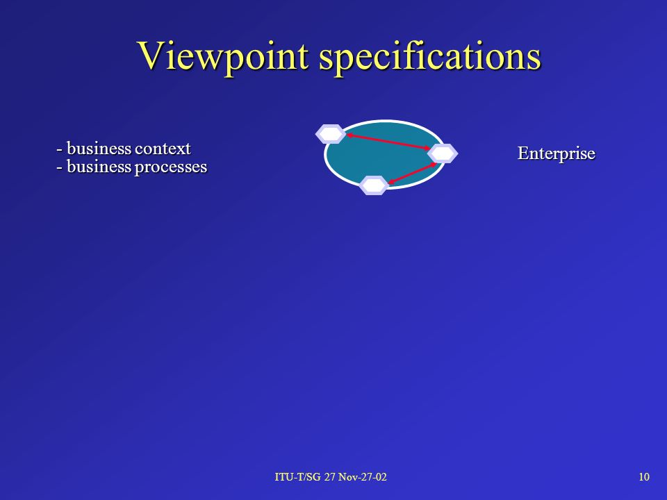 ITU-T/SG 27 Nov-27-0210 Viewpoint specifications Enterprise - business context - business processes
