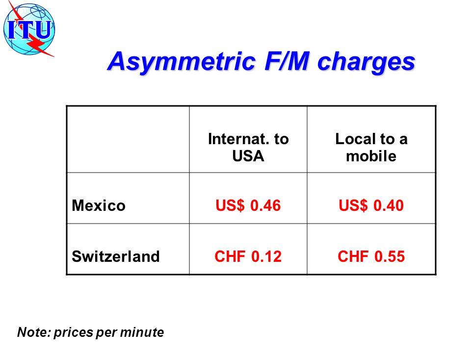 Asymmetric F/M charges Internat. to USA Local to a mobile MexicoUS$ 0.46US$ 0.40 SwitzerlandCHF 0.12CHF 0.55 Note: prices per minute