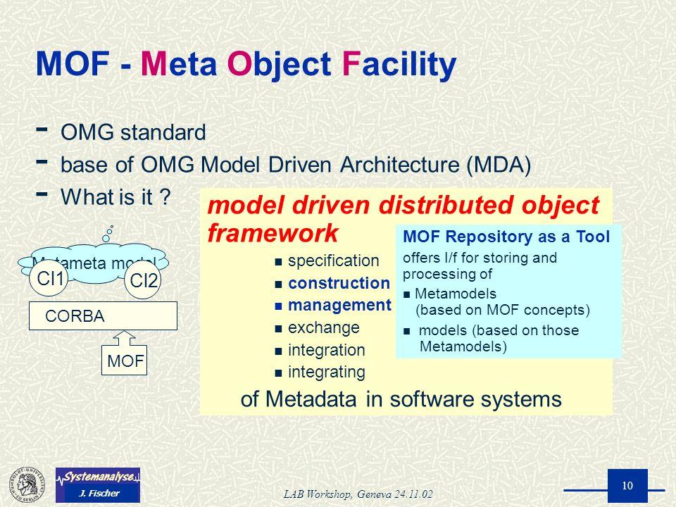 J. Fischer LAB Workshop, Geneva 24.11.02 10 MOF - Meta Object Facility - OMG standard - base of OMG Model Driven Architecture (MDA) - What is it ? mod