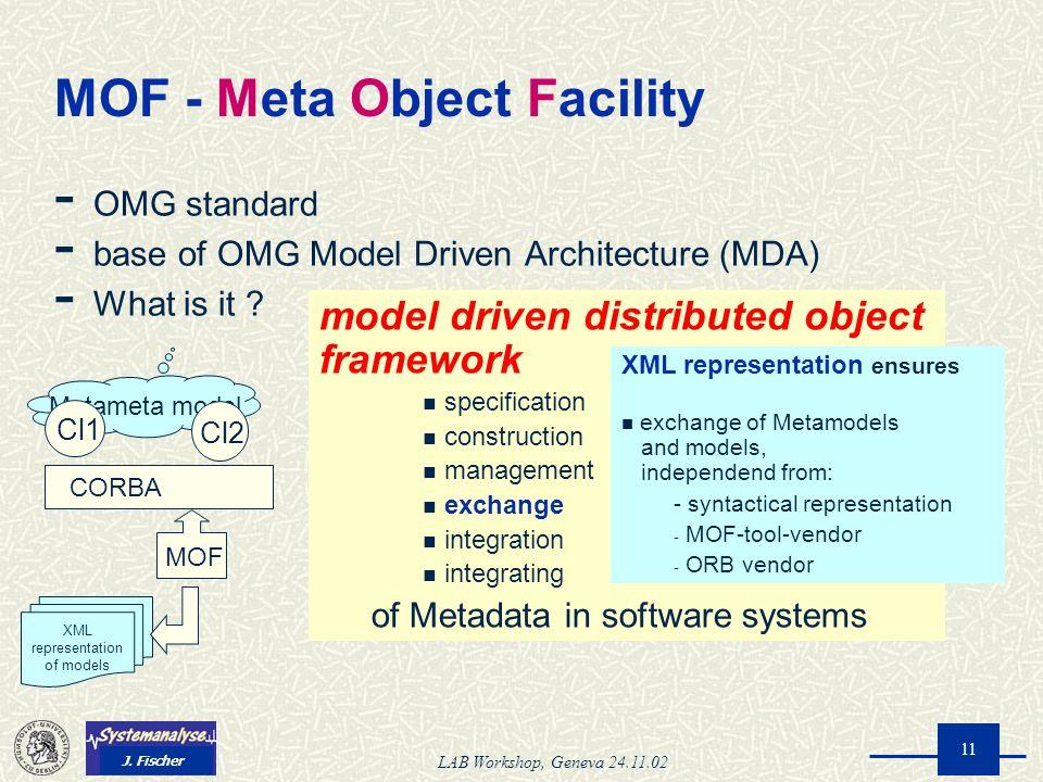 J. Fischer LAB Workshop, Geneva 24.11.02 11 Metameta model MOF - Meta Object Facility - OMG standard - base of OMG Model Driven Architecture (MDA) - W