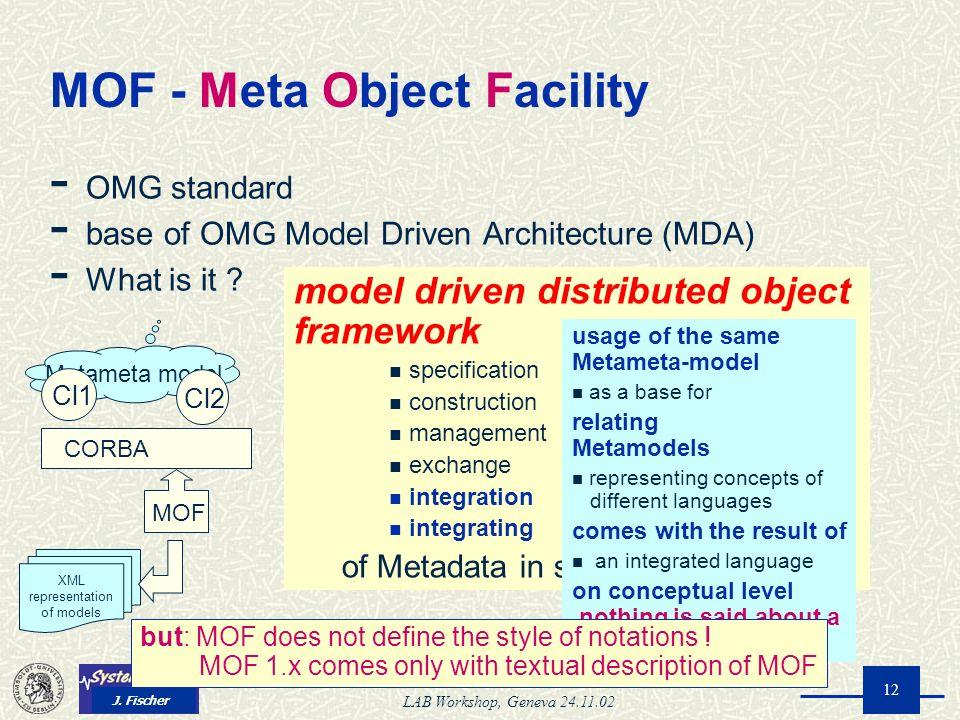 J. Fischer LAB Workshop, Geneva 24.11.02 12 Metameta model MOF - Meta Object Facility - OMG standard - base of OMG Model Driven Architecture (MDA) - W