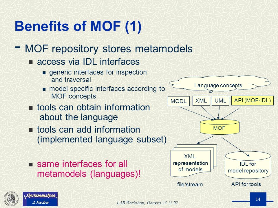 J. Fischer LAB Workshop, Geneva 24.11.02 14 Benefits of MOF (1) - MOF repository stores metamodels access via IDL interfaces generic interfaces for in