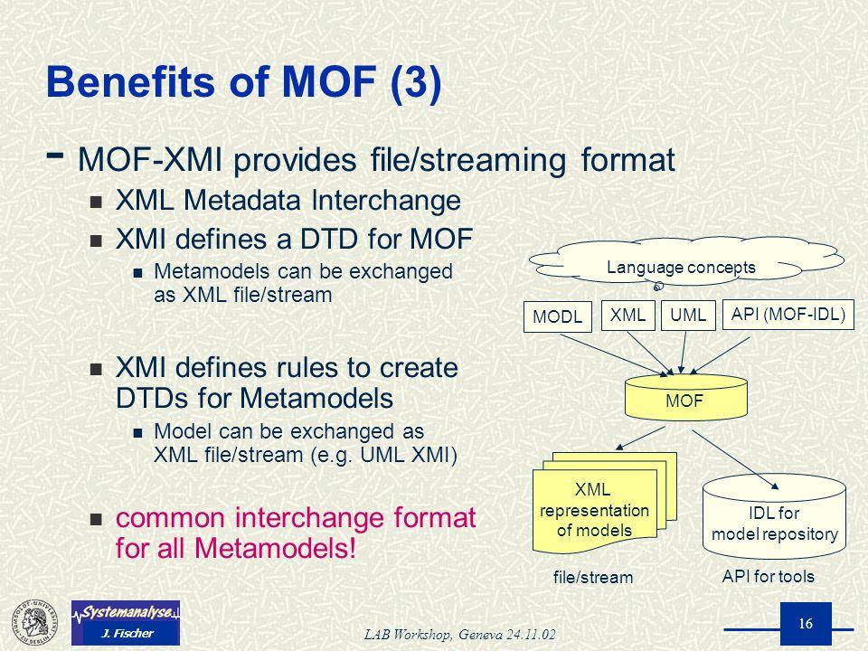 J. Fischer LAB Workshop, Geneva 24.11.02 16 - MOF-XMI provides file/streaming format XML Metadata lnterchange XMI defines a DTD for MOF Metamodels can