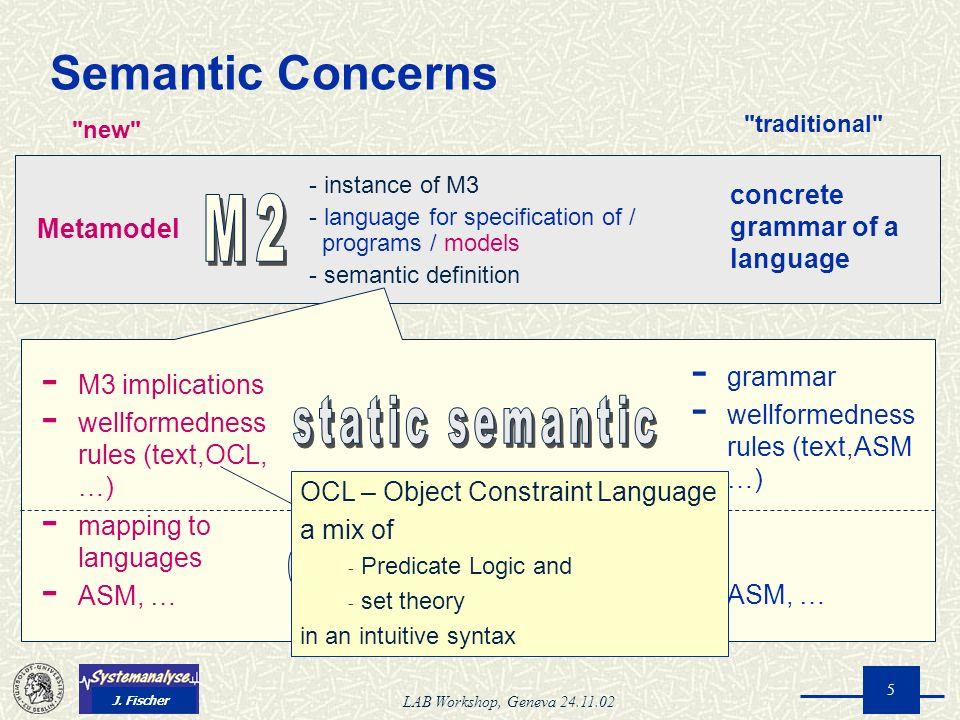 J. Fischer LAB Workshop, Geneva 24.11.02 5 Metamodel - instance of M3 - language for specification of / programs / models - semantic definition concre
