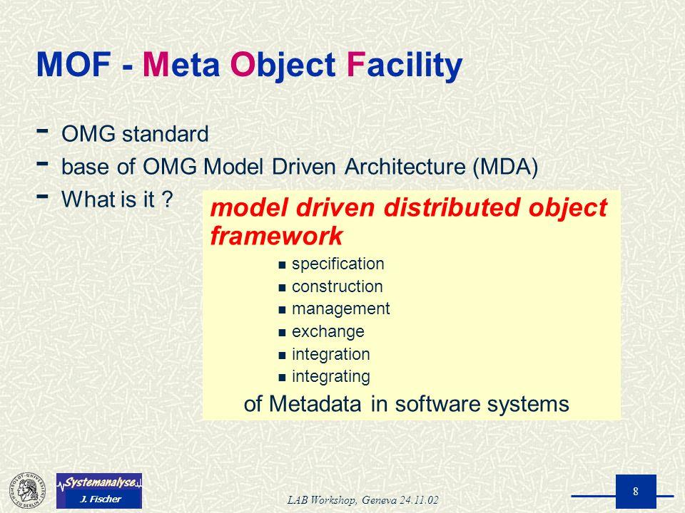 J. Fischer LAB Workshop, Geneva 24.11.02 8 MOF - Meta Object Facility - OMG standard - base of OMG Model Driven Architecture (MDA) - What is it ? mode