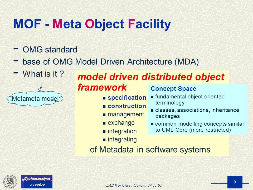 J. Fischer LAB Workshop, Geneva 24.11.02 9 MOF - Meta Object Facility - OMG standard - base of OMG Model Driven Architecture (MDA) - What is it ? mode