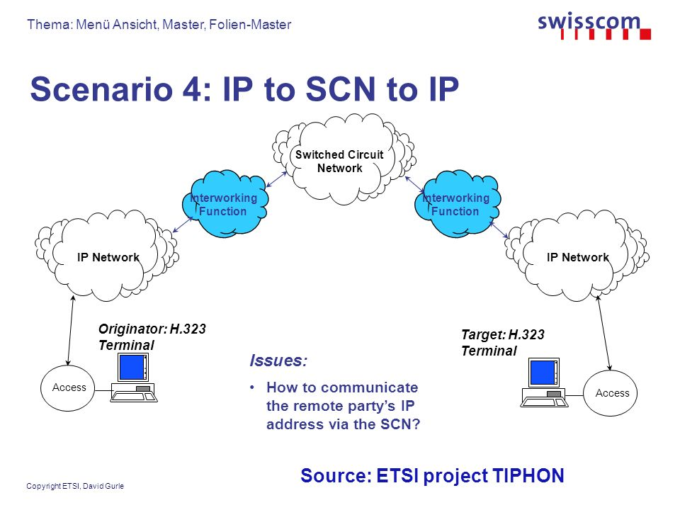 Thema: Menü Ansicht, Master, Folien-Master Copyright ETSI, David Gurle Scenario 4: IP to SCN to IP IP Network Access Switched Circuit Network Originator: H.323 Terminal Target: H.323 Terminal Interworking Function Interworking Function Issues: How to communicate the remote partys IP address via the SCN.