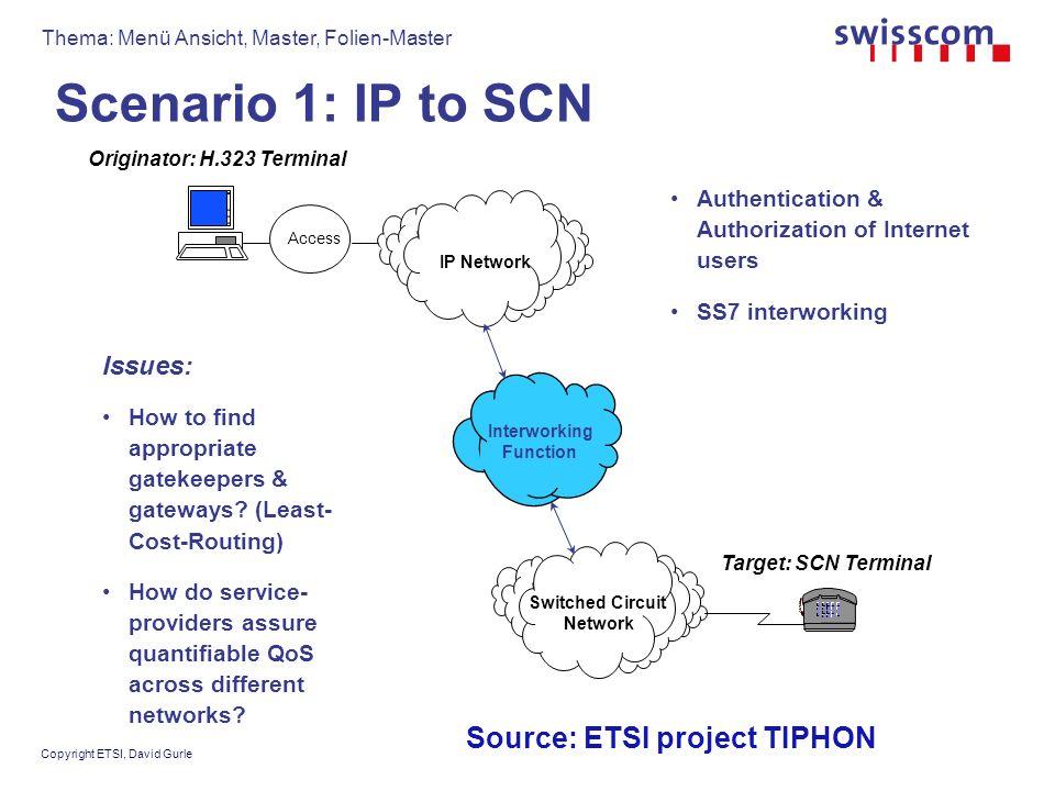 Thema: Menü Ansicht, Master, Folien-Master 19 ITU - IP Telephony Workshop June 2000 9.5.2000 H.323 System Elements Terminal Gatekeeper Gateway MCU Packet Network