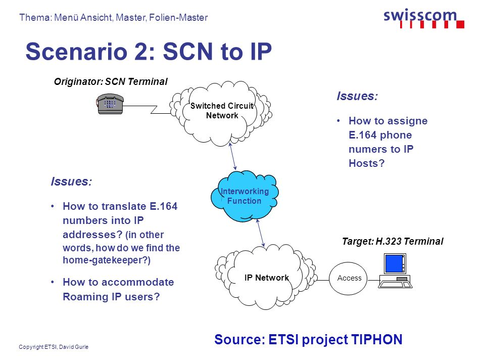 Thema: Menü Ansicht, Master, Folien-Master 20 ITU - IP Telephony Workshop June 2000 9.5.2000 H.248: Trunk Gateway Example Multi-Services Data Network (IP or ATM) Voice Streams SS7 (ISUP) MGC SGW MGC SGW MG H.248 SS7 (ISUP)