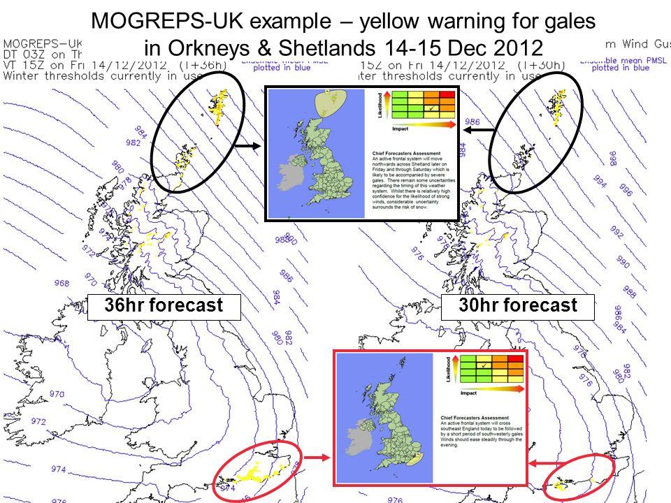 © Crown copyright Met Office MOGREPS-UK example – yellow warning for gales in Orkneys & Shetlands 14-15 Dec 2012 36hr forecast30hr forecast