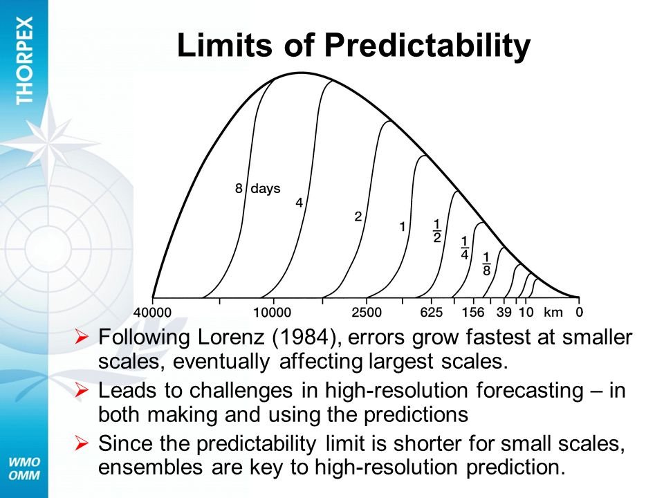 Limits of Predictability Following Lorenz (1984), errors grow fastest at smaller scales, eventually affecting largest scales.