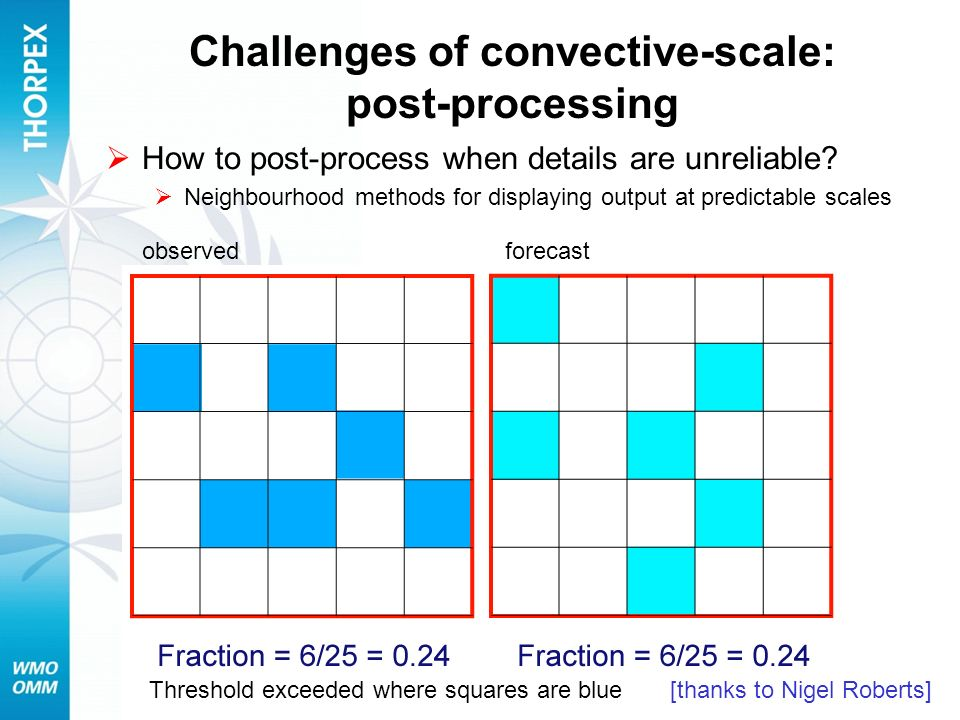 Challenges of convective-scale: post-processing How to post-process when details are unreliable.