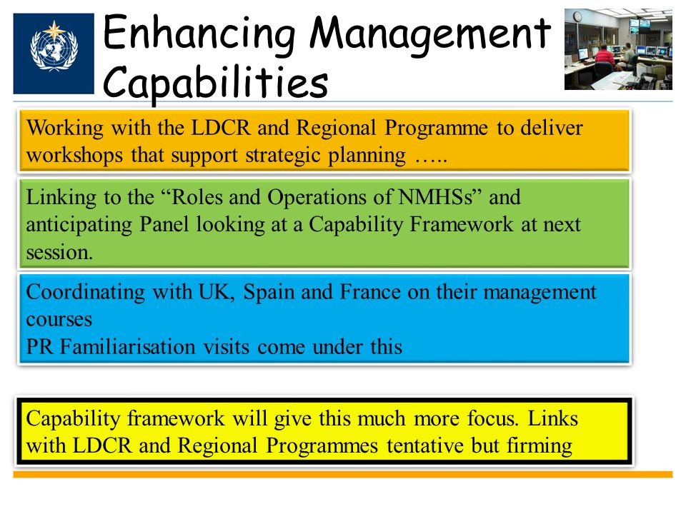 Working with the LDCR and Regional Programme to deliver workshops that support strategic planning ….. Linking to the Roles and Operations of NMHSs and