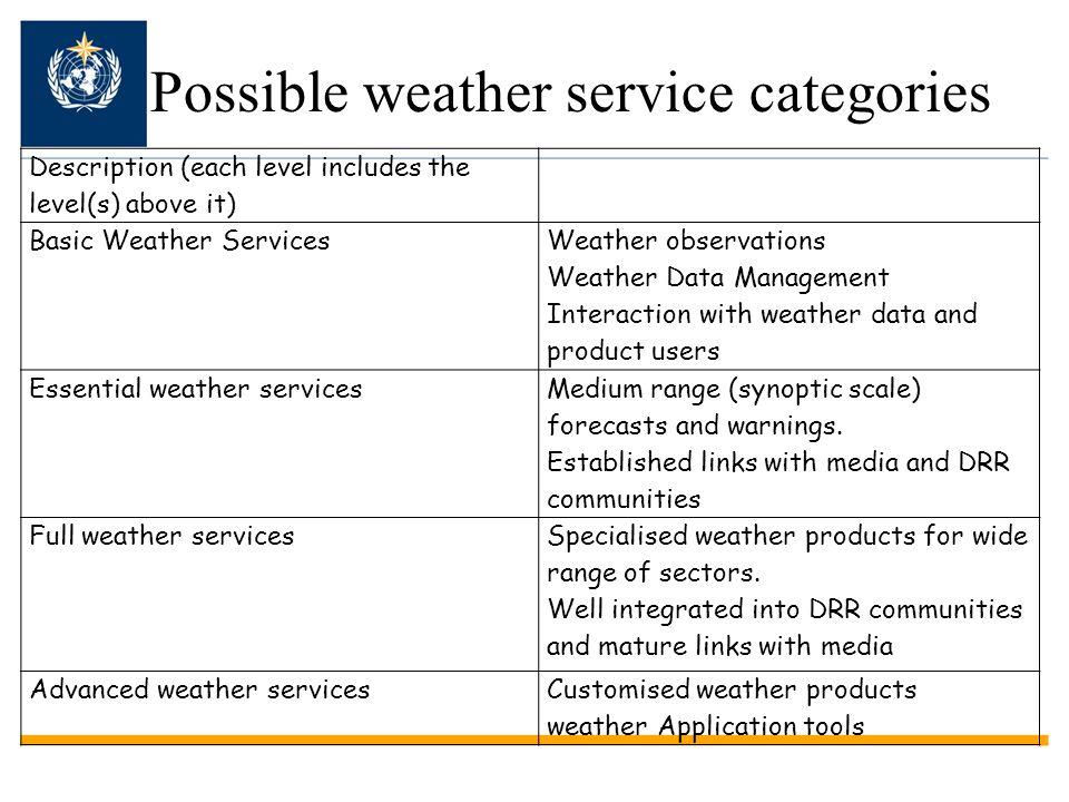 Possible weather service categories Description (each level includes the level(s) above it) Basic Weather Services Weather observations Weather Data M