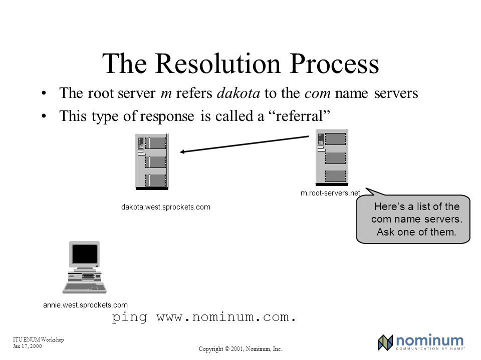 ITU ENUM Workshop Jan 17, 2000 Copyright © 2001, Nominum, Inc. The Resolution Process The root server m refers dakota to the com name servers This typ