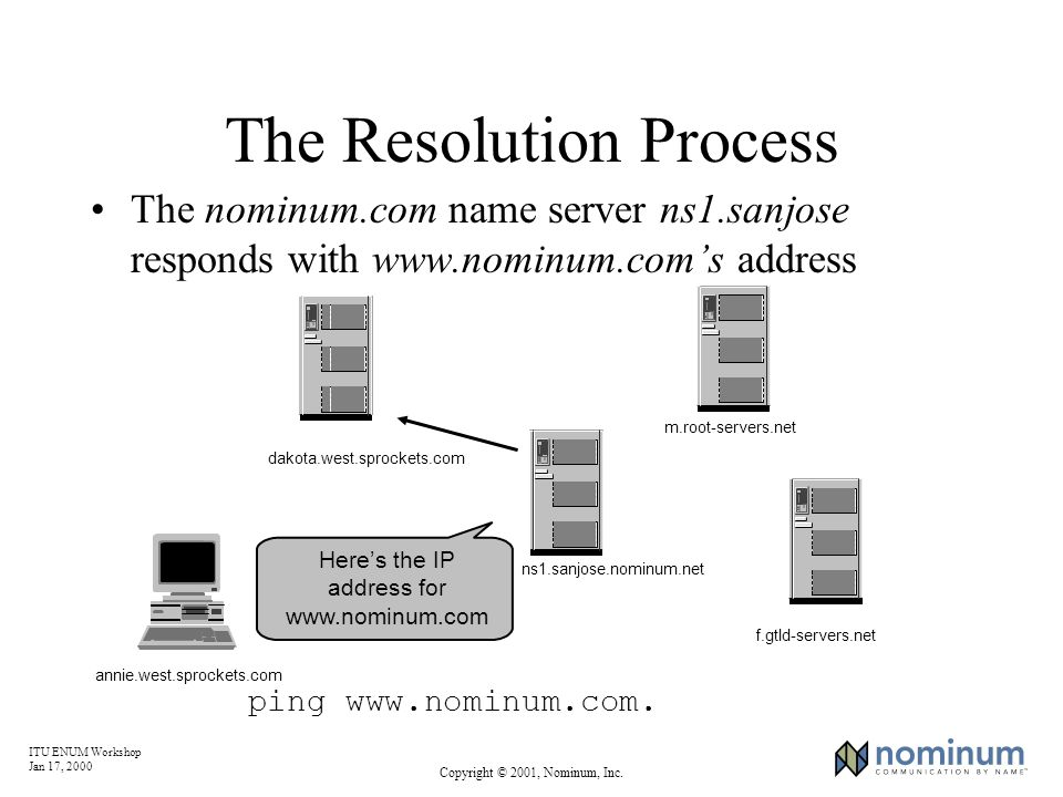 ITU ENUM Workshop Jan 17, 2000 Copyright © 2001, Nominum, Inc. The Resolution Process The nominum.com name server ns1.sanjose responds with www.nominu