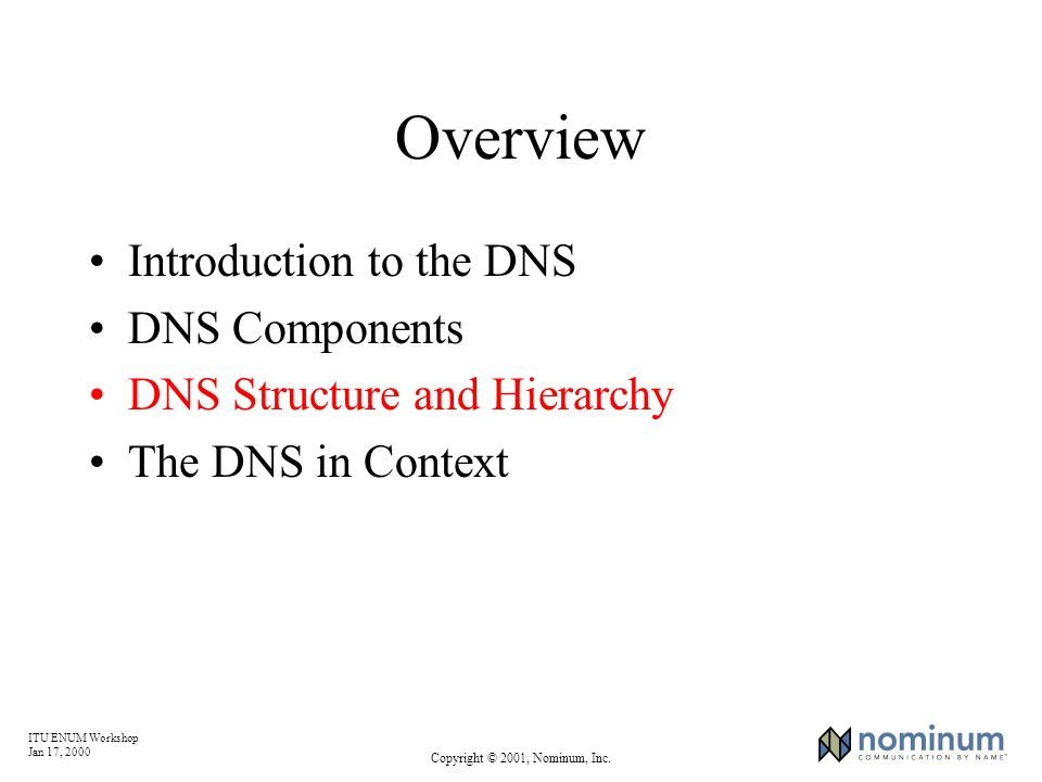 ITU ENUM Workshop Jan 17, 2000 Copyright © 2001, Nominum, Inc. Overview Introduction to the DNS DNS Components DNS Structure and Hierarchy The DNS in