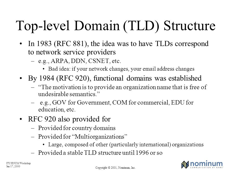ITU ENUM Workshop Jan 17, 2000 Copyright © 2001, Nominum, Inc. Top-level Domain (TLD) Structure In 1983 (RFC 881), the idea was to have TLDs correspon