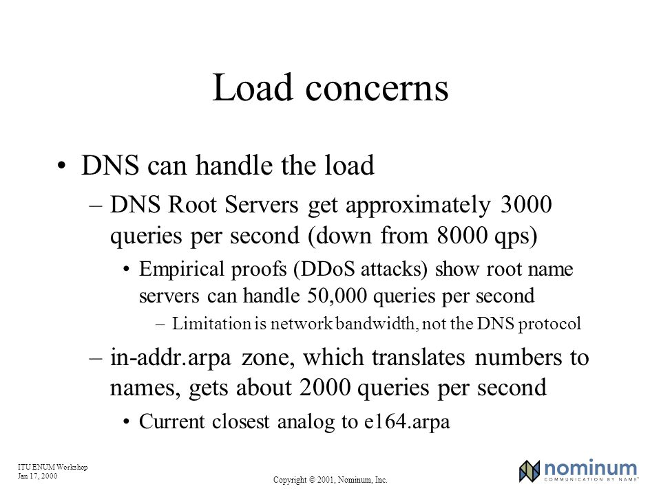 ITU ENUM Workshop Jan 17, 2000 Copyright © 2001, Nominum, Inc. Load concerns DNS can handle the load –DNS Root Servers get approximately 3000 queries