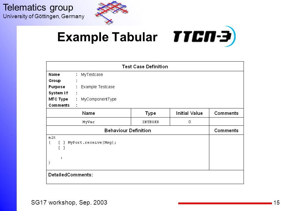 15 Telematics group University of Göttingen, Germany SG17 workshop, Sep. 2003 Example Tabular