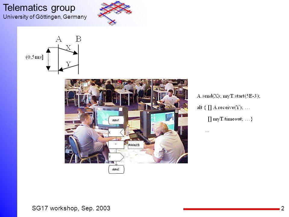 2 Telematics group University of Göttingen, Germany SG17 workshop, Sep. 2003
