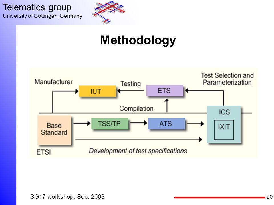 20 Telematics group University of Göttingen, Germany SG17 workshop, Sep. 2003 Methodology
