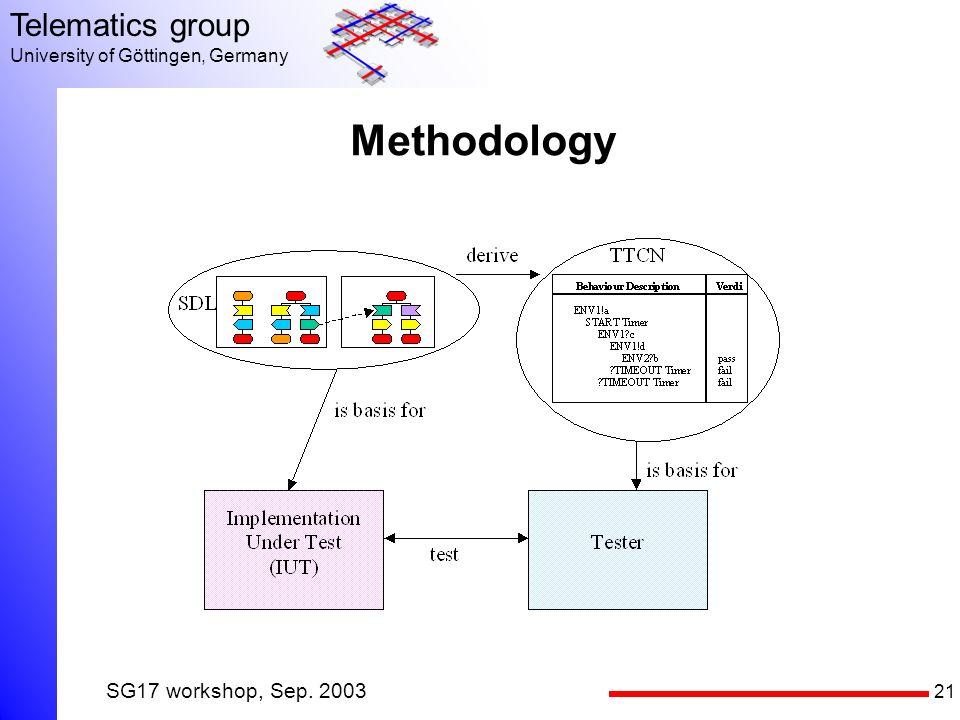 21 Telematics group University of Göttingen, Germany SG17 workshop, Sep. 2003 Methodology