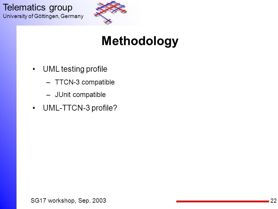 22 Telematics group University of Göttingen, Germany SG17 workshop, Sep.