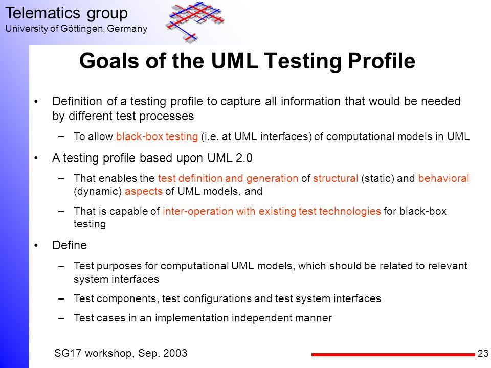 23 Telematics group University of Göttingen, Germany SG17 workshop, Sep.