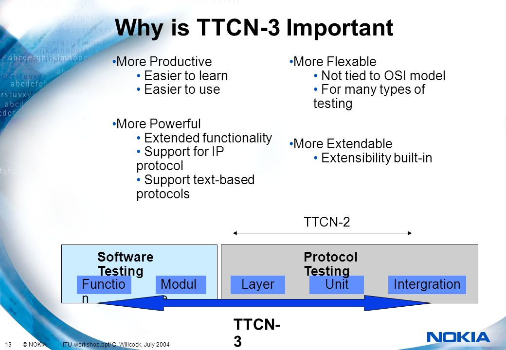13 © NOKIA ITU workshop.ppt/ C. Willcock, July 2004 Why is TTCN-3 Important More Productive Easier to learn Easier to use More Powerful Extended funct