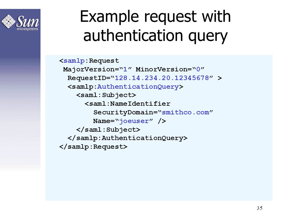 35 Example request with authentication query