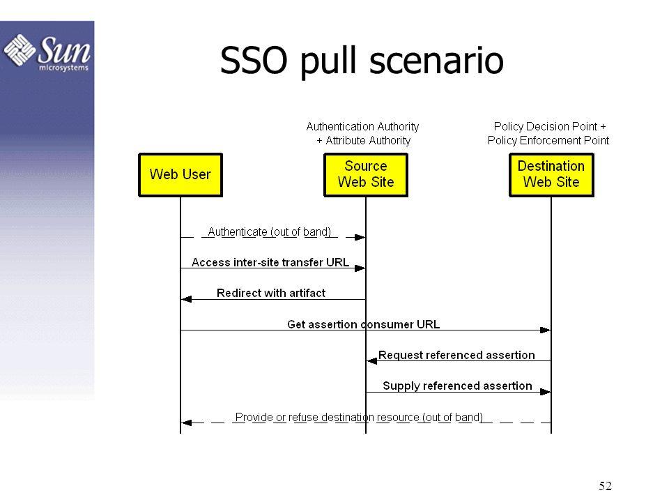 52 SSO pull scenario