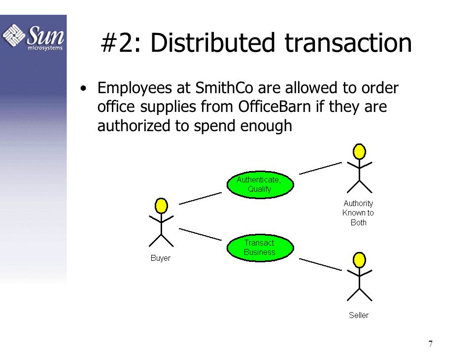 7 #2: Distributed transaction Employees at SmithCo are allowed to order office supplies from OfficeBarn if they are authorized to spend enough