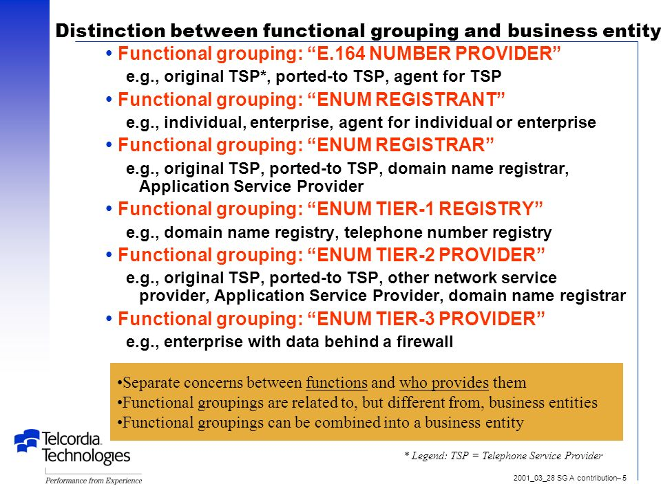 2001_03_28 SG A contribution– 5 Distinction between functional grouping and business entity Functional grouping: E.164 NUMBER PROVIDER e.g., original TSP*, ported-to TSP, agent for TSP Functional grouping: ENUM REGISTRANT e.g., individual, enterprise, agent for individual or enterprise Functional grouping: ENUM REGISTRAR e.g., original TSP, ported-to TSP, domain name registrar, Application Service Provider Functional grouping: ENUM TIER-1 REGISTRY e.g., domain name registry, telephone number registry Functional grouping: ENUM TIER-2 PROVIDER e.g., original TSP, ported-to TSP, other network service provider, Application Service Provider, domain name registrar Functional grouping: ENUM TIER-3 PROVIDER e.g., enterprise with data behind a firewall Separate concerns between functions and who provides them Functional groupings are related to, but different from, business entities Functional groupings can be combined into a business entity * Legend: TSP = Telephone Service Provider