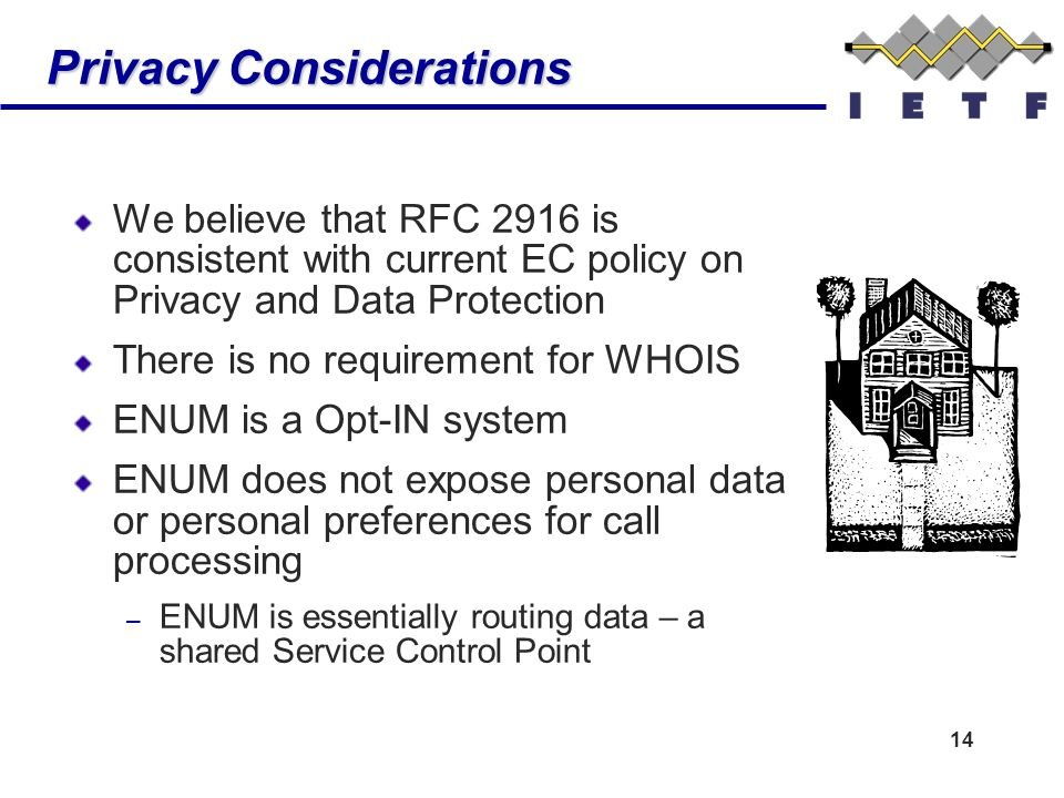 14 Privacy Considerations We believe that RFC 2916 is consistent with current EC policy on Privacy and Data Protection There is no requirement for WHO