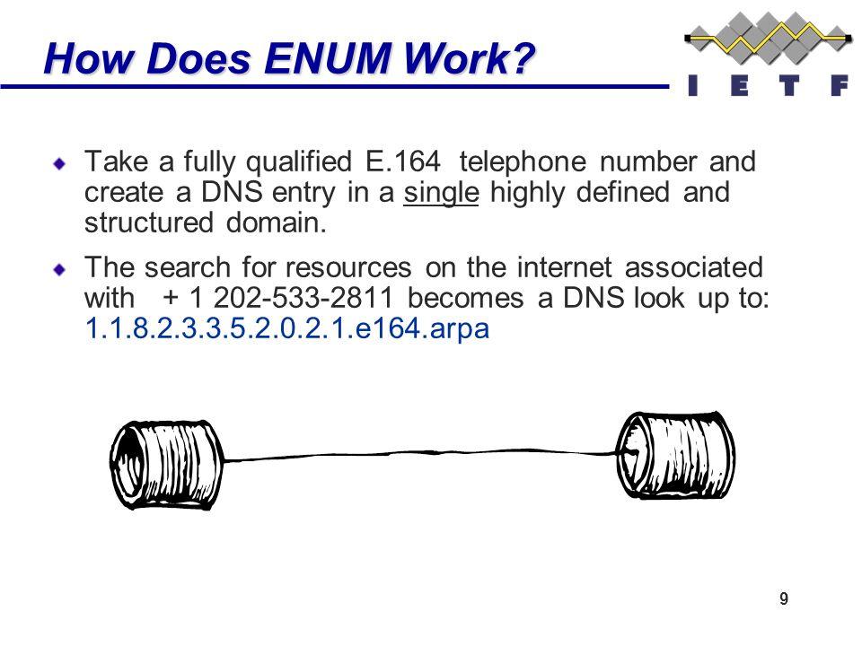 9 How Does ENUM Work. How Does ENUM Work.