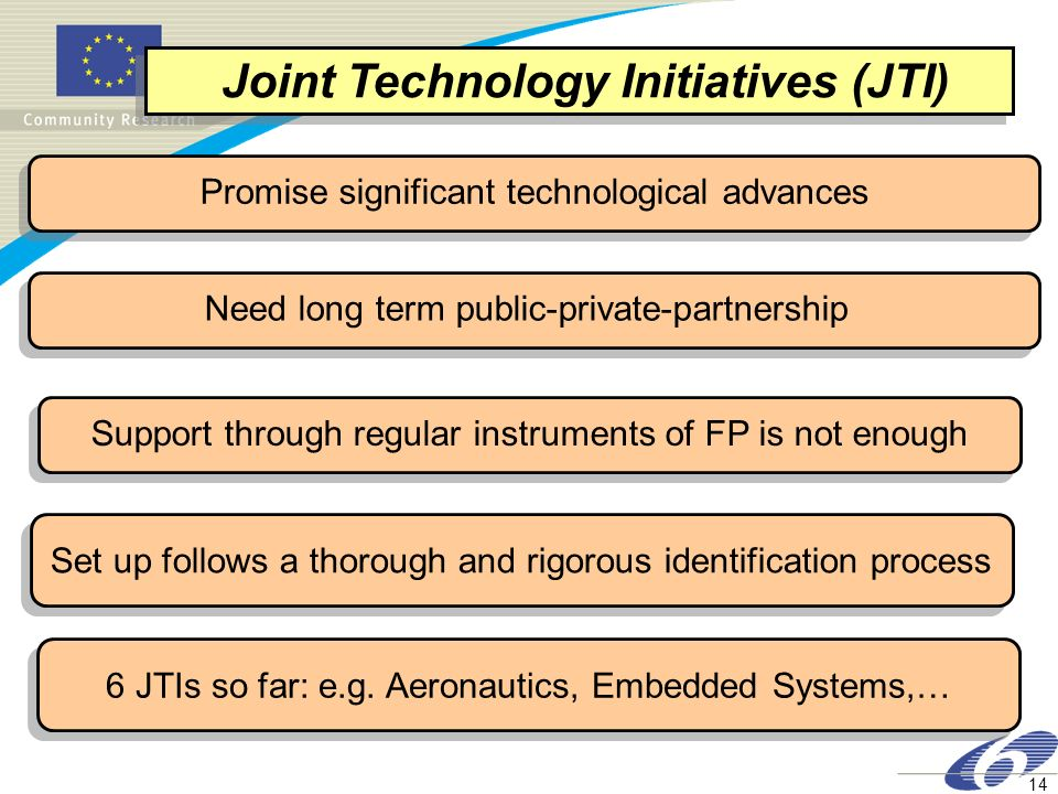 14 Support through regular instruments of FP is not enough Set up follows a thorough and rigorous identification process Joint Technology Initiatives